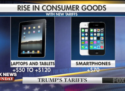 Navarro on FOX: China trade war, Chinese tariffs, impact of tariffs on consumers